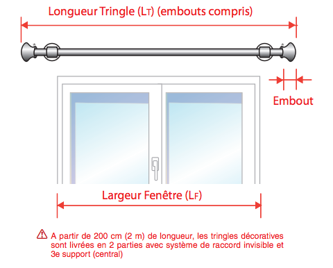 comment prendre les mesures de votre tringle décorative ?