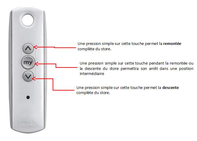 Wonderful Moteur Electrique Pour Store Banne With Le Bon Coin Store Banne.
